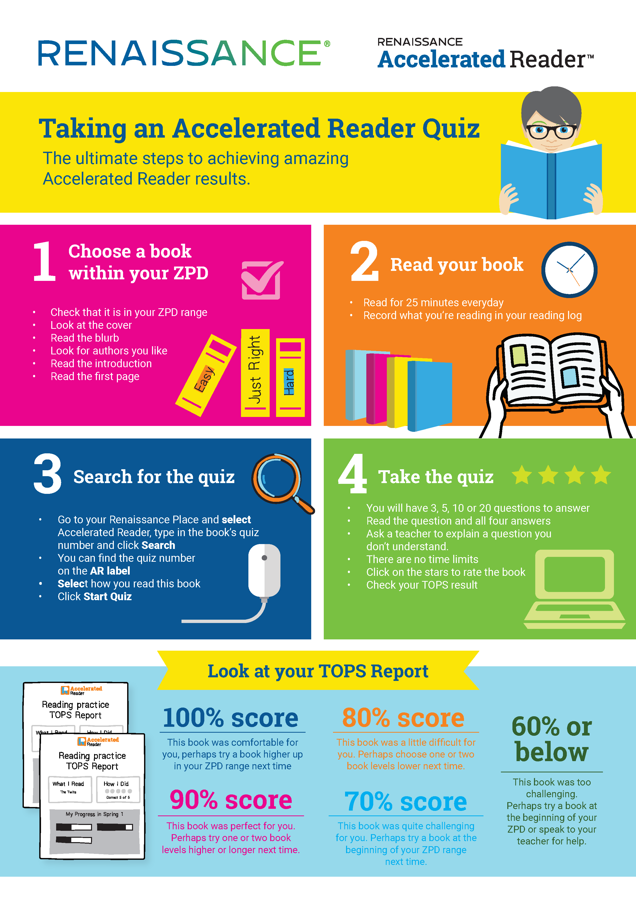 Student Guide to Accelerated Reader